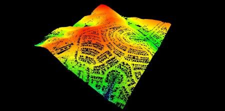 Visualização 3D da classe de solos