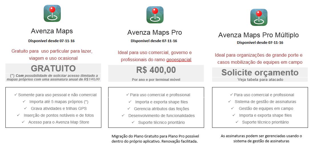 3 Planos de assinatura Avenza Maps 190117