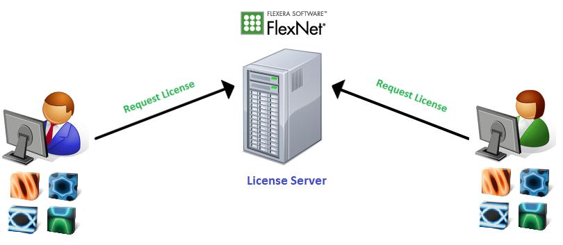 install_flexnet_misc_floating_license_standalone_server