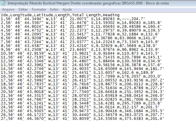 Extrato da listagem das vértices virtuais em coordenadas geográficas extraidas da intepretação da calha do rio