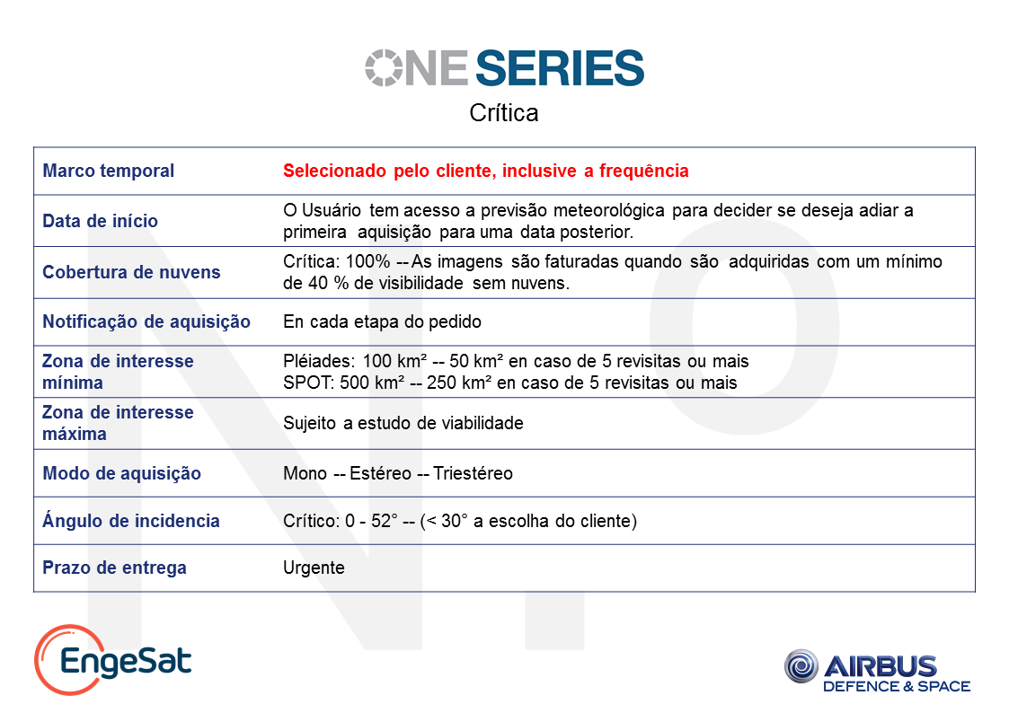 One Series Critica