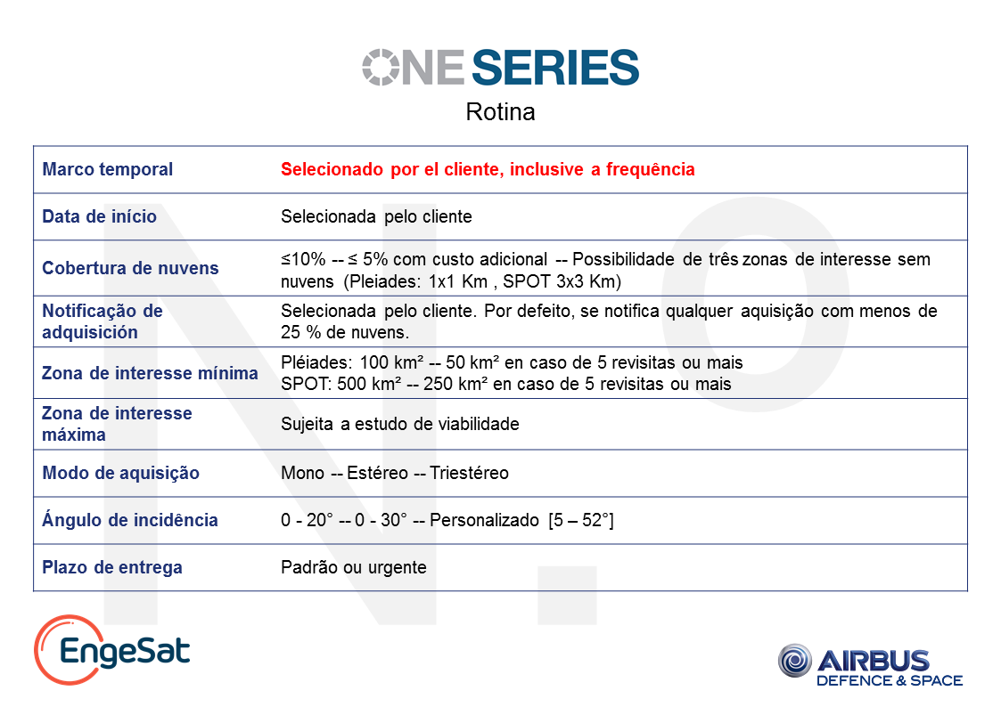 One Series Rotina