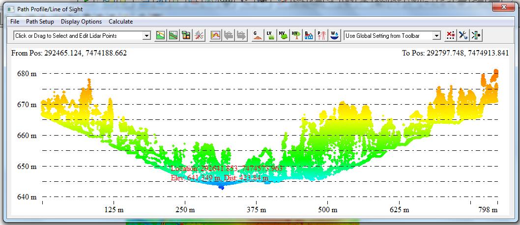 Visualização da nuvem de pontos LiDAR de perfil